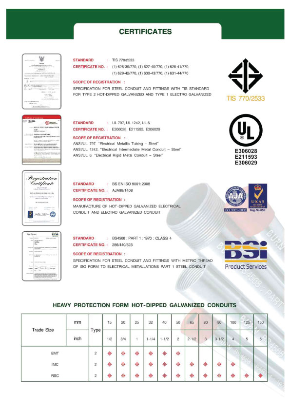 RSI Certification